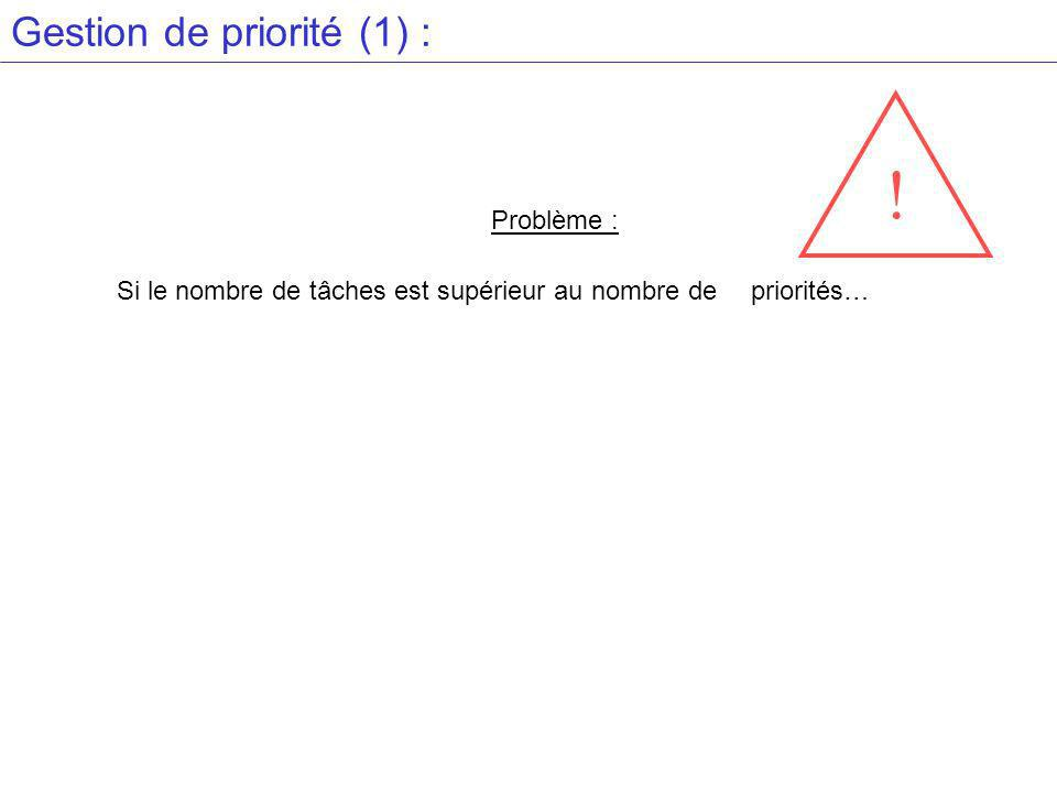 Gestion de priorité (1) : Problème : Si le nombre de tâches est supérieur au nombre de priorités… !