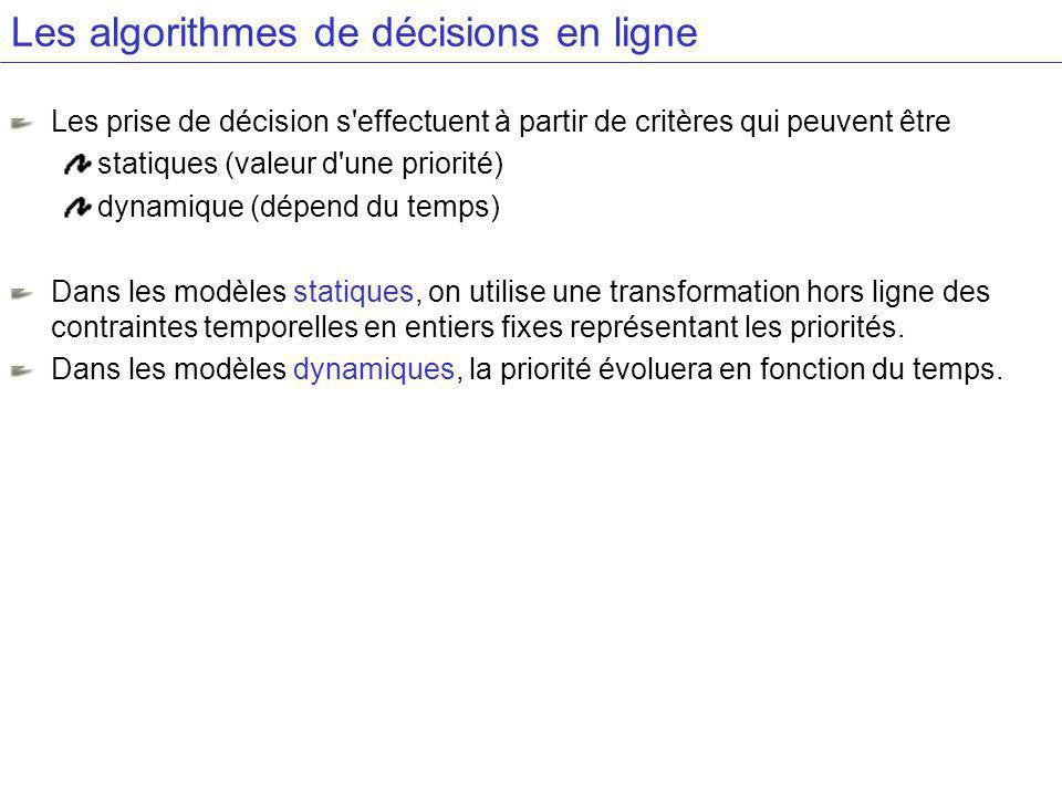 Les algorithmes de décisions en ligne Les prise de décision s effectuent à partir de critères qui peuvent être statiques (valeur d une priorité) dynamique (dépend du temps) Dans les modèles statiques, on utilise une transformation hors ligne des contraintes temporelles en entiers fixes représentant les priorités.