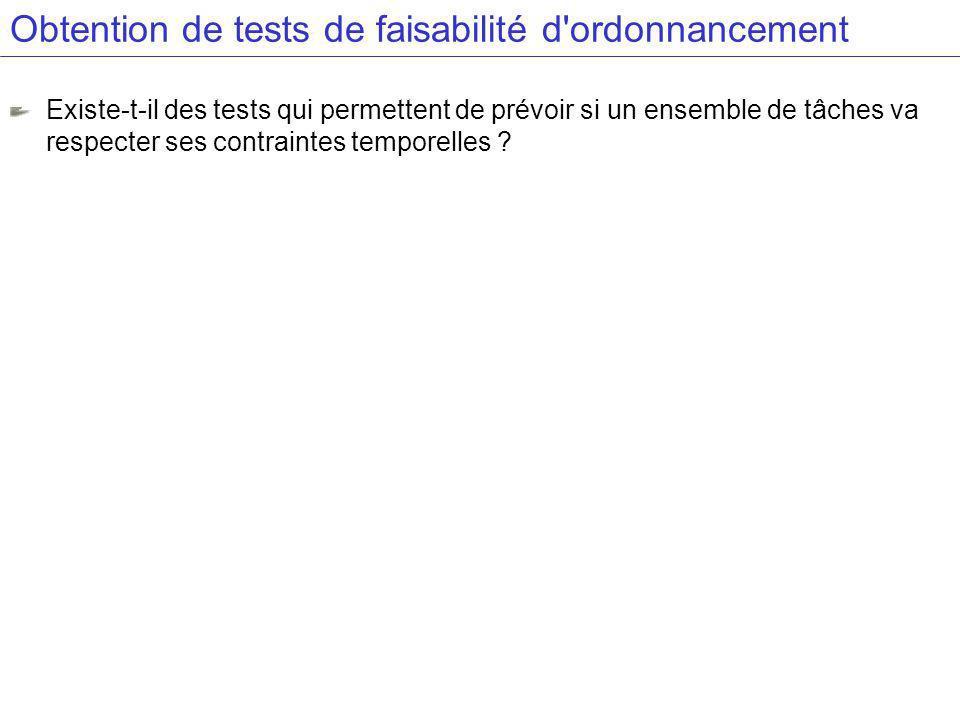 Obtention de tests de faisabilité d ordonnancement Existe-t-il des tests qui permettent de prévoir si un ensemble de tâches va respecter ses contraintes temporelles ?