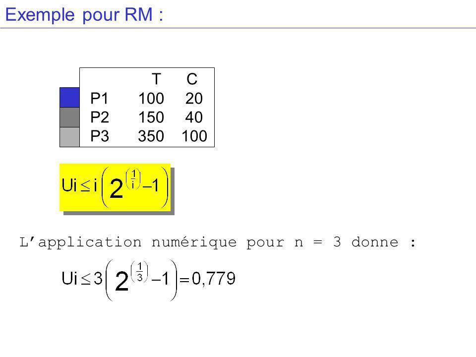 Exemple pour RM : T C P110020 P215040 P3 350100 Lapplication numérique pour n = 3 donne :
