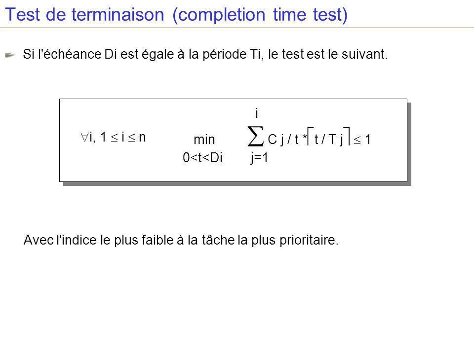 Test de terminaison (completion time test) i min C j / t * t / T j 1 0<t<Di j=1 i, 1 i n Si l échéance Di est égale à la période Ti, le test est le suivant.