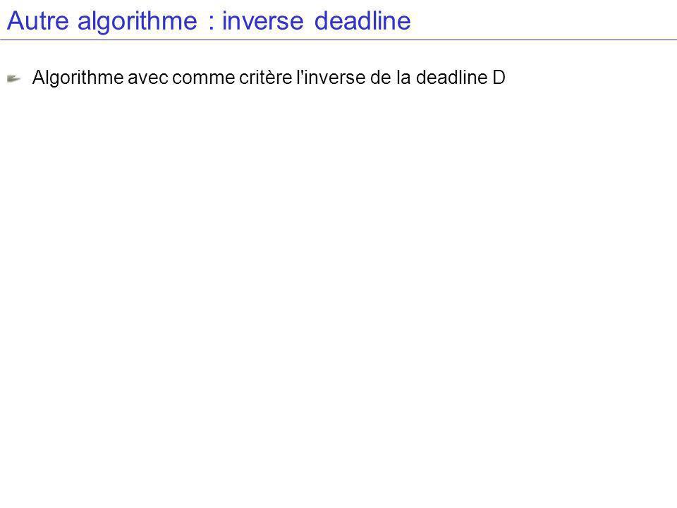 Autre algorithme : inverse deadline Algorithme avec comme critère l inverse de la deadline D