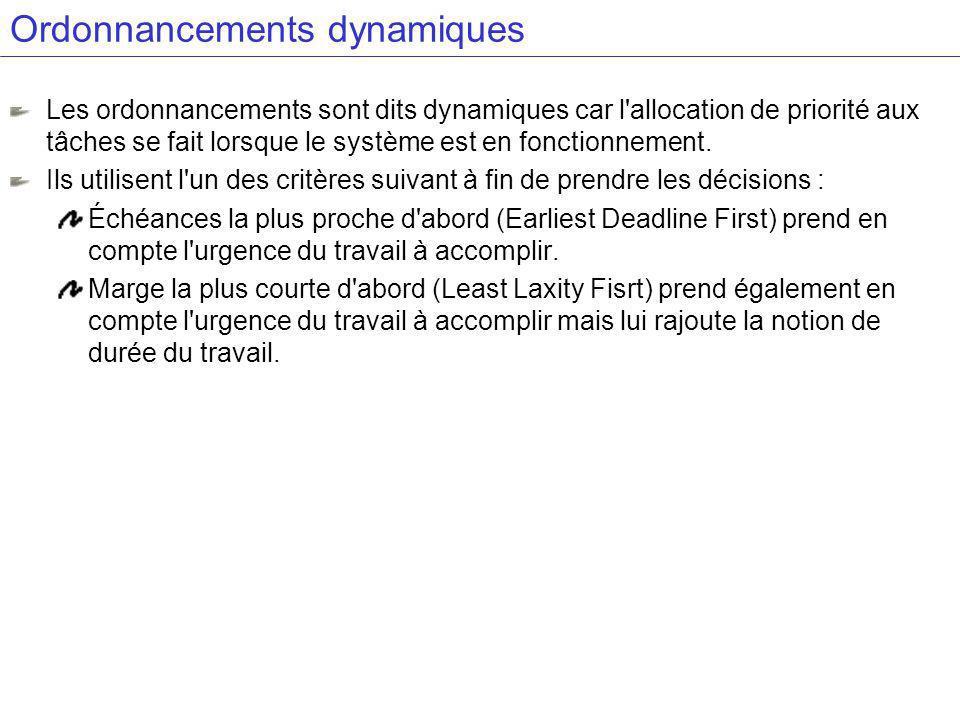 Ordonnancements dynamiques Les ordonnancements sont dits dynamiques car l allocation de priorité aux tâches se fait lorsque le système est en fonctionnement.