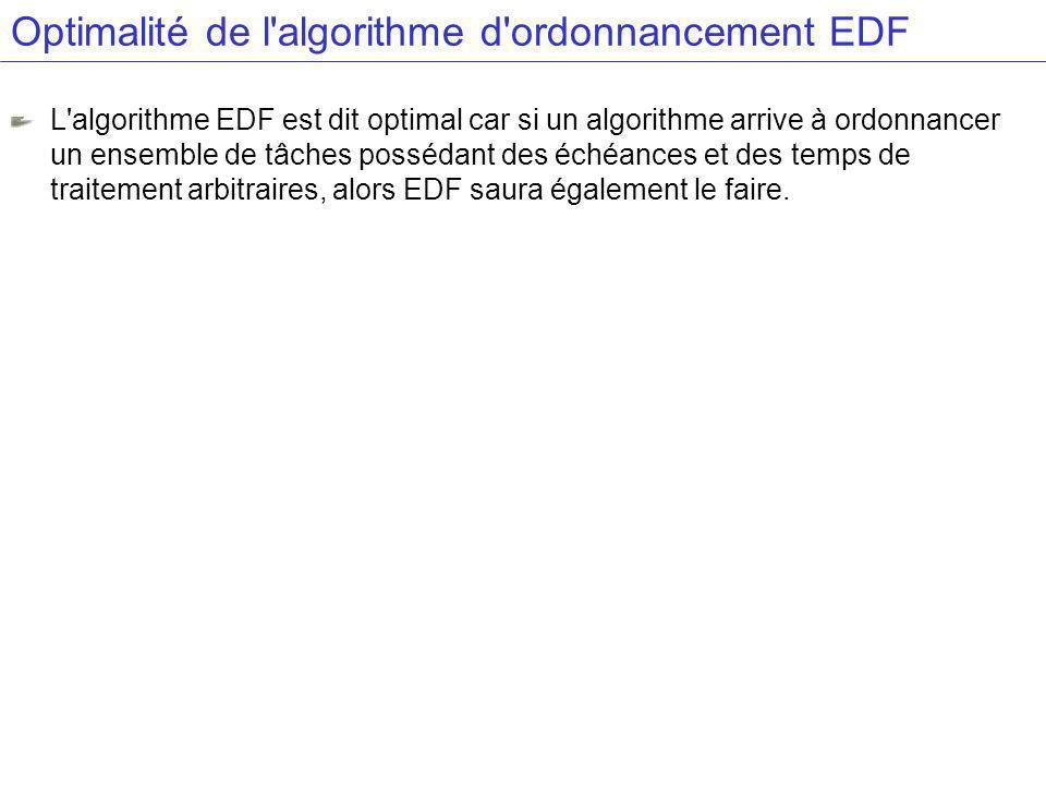 Optimalité de l algorithme d ordonnancement EDF L algorithme EDF est dit optimal car si un algorithme arrive à ordonnancer un ensemble de tâches possédant des échéances et des temps de traitement arbitraires, alors EDF saura également le faire.