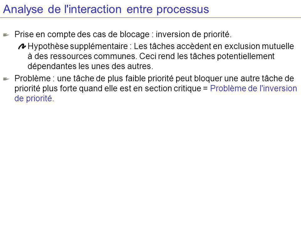 Analyse de l interaction entre processus Prise en compte des cas de blocage : inversion de priorité.