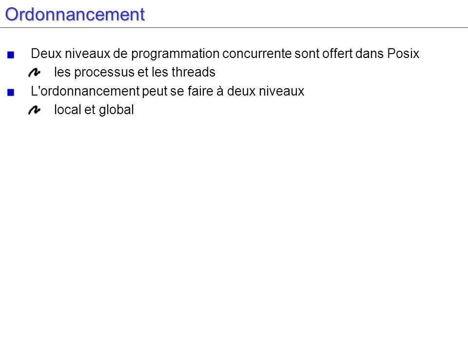 Ordonnancement Deux niveaux de programmation concurrente sont offert dans Posix les processus et les threads L'ordonnancement peut se faire à deux niv