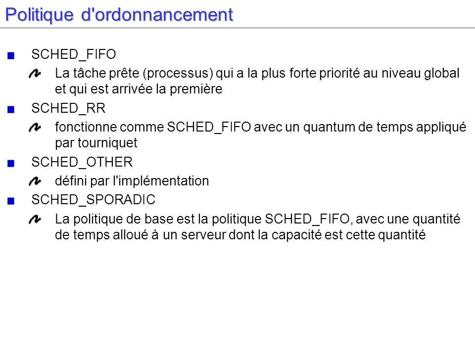 Politique d'ordonnancement SCHED_FIFO La tâche prête (processus) qui a la plus forte priorité au niveau global et qui est arrivée la première SCHED_RR