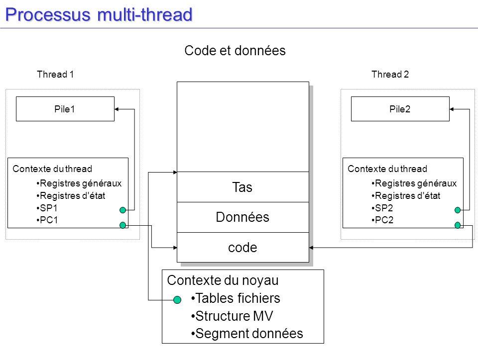 Processus multi-thread Contexte du noyau Tables fichiers Structure MV Segment données Tas Données code Code et données Contexte du thread Registres gé