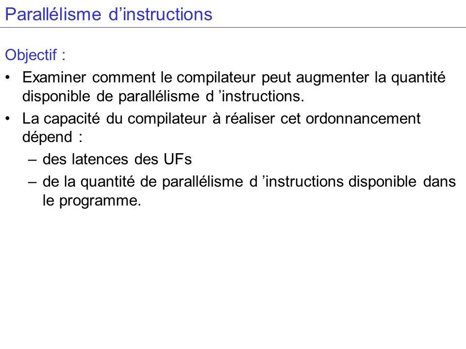 Parallélisme dinstructions Objectif : Examiner comment le compilateur peut augmenter la quantité disponible de parallélisme d instructions. La capacit
