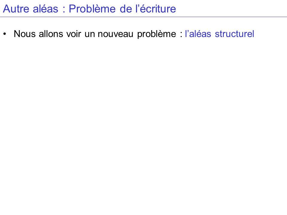 Autre aléas : Problème de lécriture Nous allons voir un nouveau problème : laléas structurel