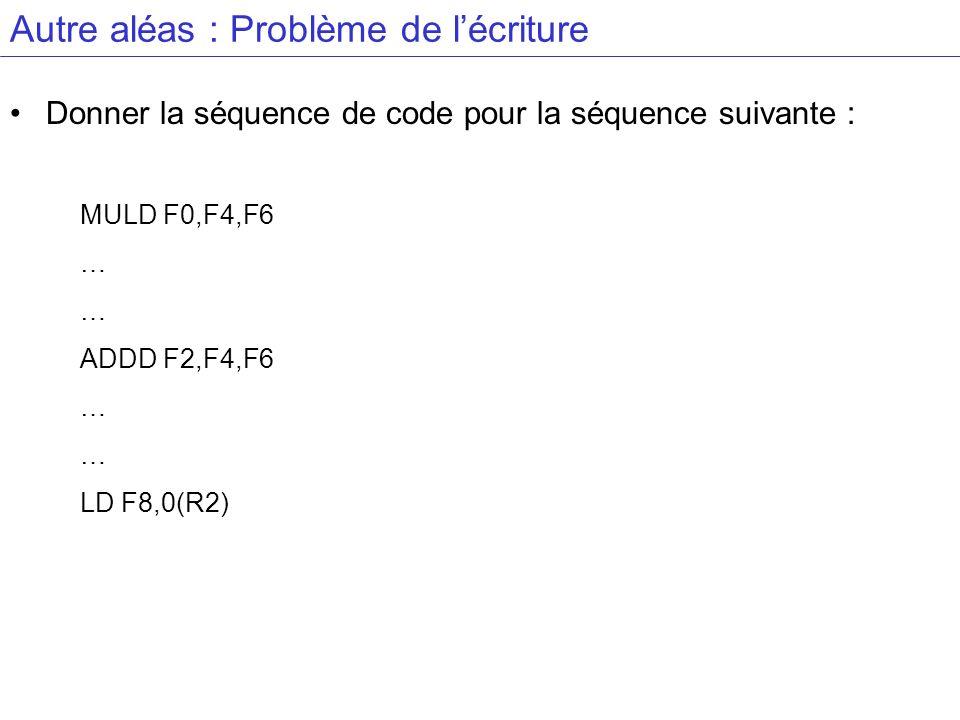 Autre aléas : Problème de lécriture Donner la séquence de code pour la séquence suivante : MULD F0,F4,F6 … ADDD F2,F4,F6 … LD F8,0(R2)