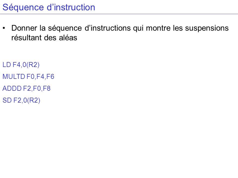 Séquence dinstruction Donner la séquence dinstructions qui montre les suspensions résultant des aléas LD F4,0(R2) MULTD F0,F4,F6 ADDD F2,F0,F8 SD F2,0