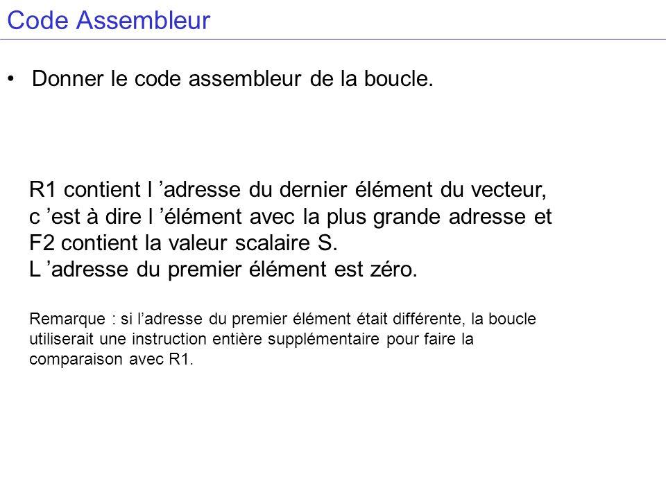 Code Assembleur Donner le code assembleur de la boucle. R1 contient l adresse du dernier élément du vecteur, c est à dire l élément avec la plus grand