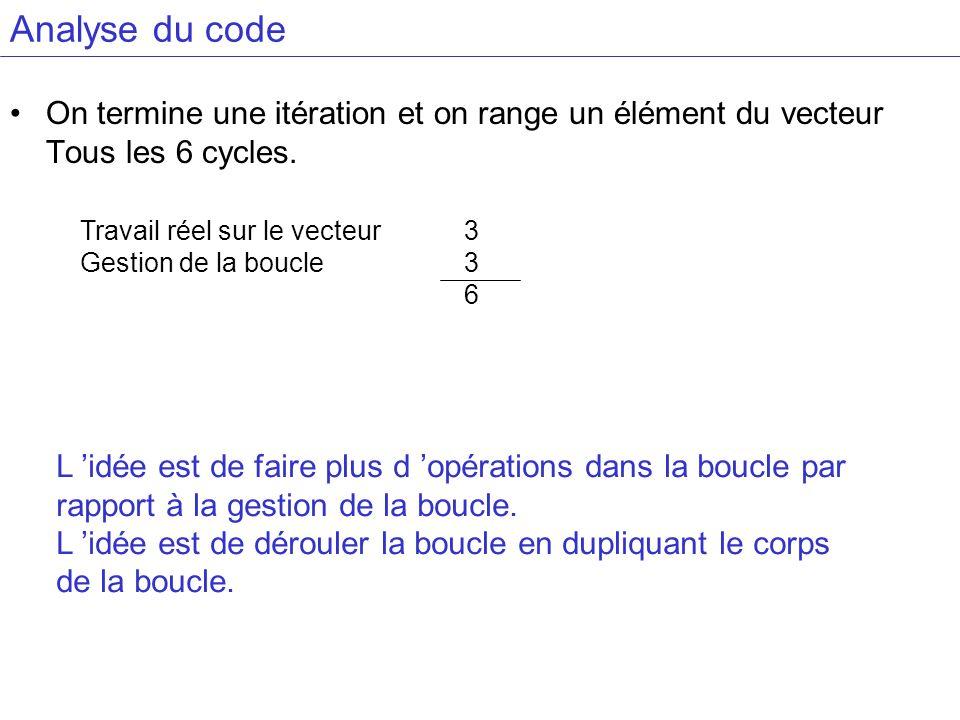 Analyse du code On termine une itération et on range un élément du vecteur Tous les 6 cycles. Travail réel sur le vecteur 3 Gestion de la boucle3 6 L