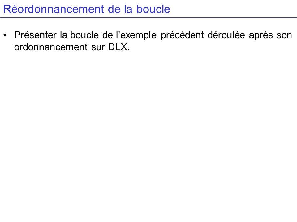 Réordonnancement de la boucle Présenter la boucle de lexemple précédent déroulée après son ordonnancement sur DLX.