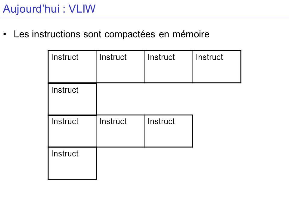 Aujourdhui : VLIW Les instructions sont compactées en mémoire Instruct