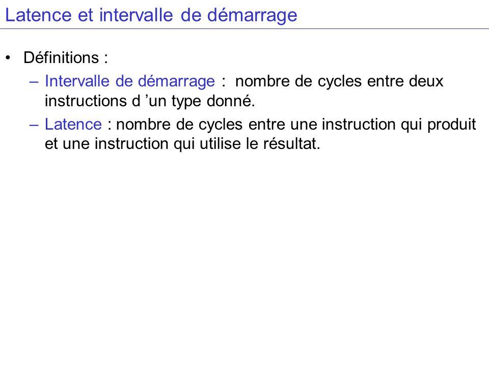 Latence et intervalle de démarrage Définitions : –Intervalle de démarrage : nombre de cycles entre deux instructions d un type donné. –Latence : nombr