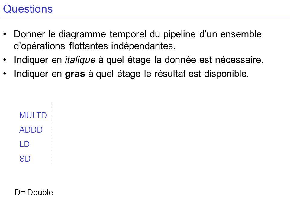 Questions Donner le diagramme temporel du pipeline dun ensemble dopérations flottantes indépendantes. Indiquer en italique à quel étage la donnée est