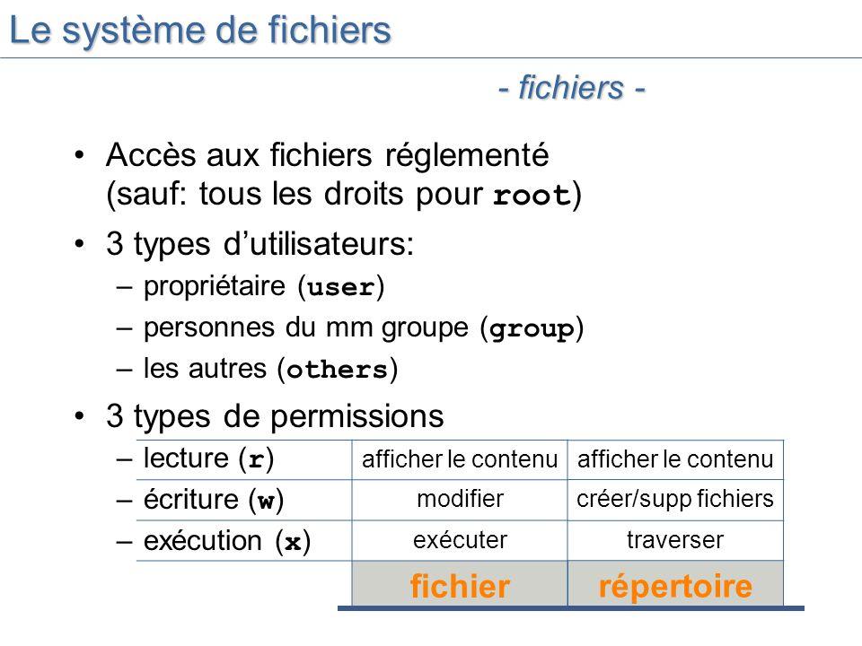 Le système de fichiers Accès aux fichiers réglementé (sauf: tous les droits pour root ) 3 types dutilisateurs: –propriétaire ( user ) –personnes du mm groupe ( group ) –les autres ( others ) 3 types de permissions –lecture ( r ) –écriture ( w ) –exécution ( x ) - fichiers - afficher le contenu modifier exécuter fichier afficher le contenu créer/supp fichiers traverser répertoire