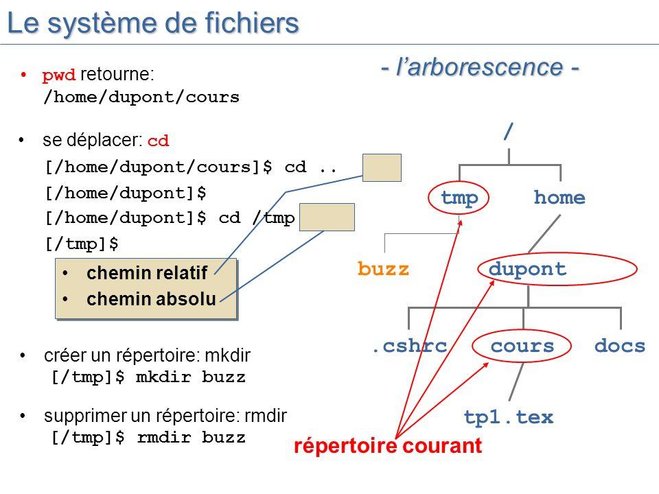 chemin relatif chemin absolu chemin relatif chemin absolu Le système de fichiers / hometmp dupont.cshrccoursdocs tp1.tex pwd retourne: /home/dupont/cours répertoire courant buzz se déplacer: cd [/home/dupont/cours]$ cd..