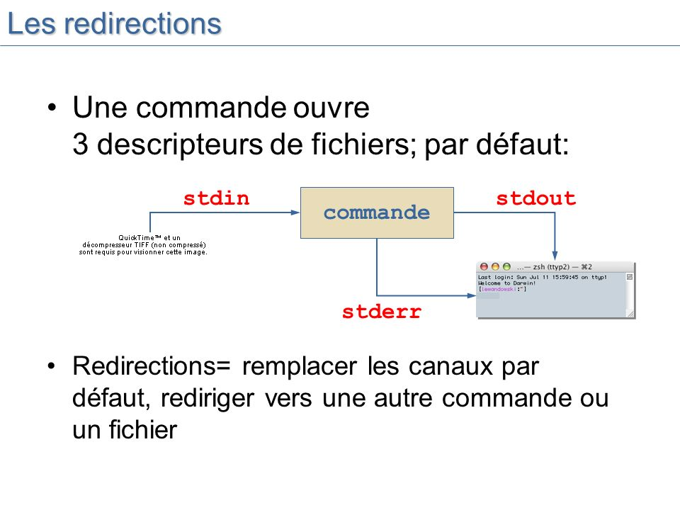 Les redirections Une commande ouvre 3 descripteurs de fichiers; par défaut: commande stdout stderr stdin Redirections= remplacer les canaux par défaut, rediriger vers une autre commande ou un fichier