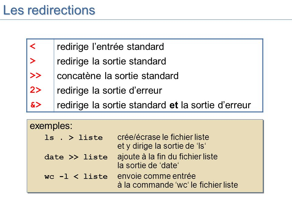 Les redirections exemples: ls.