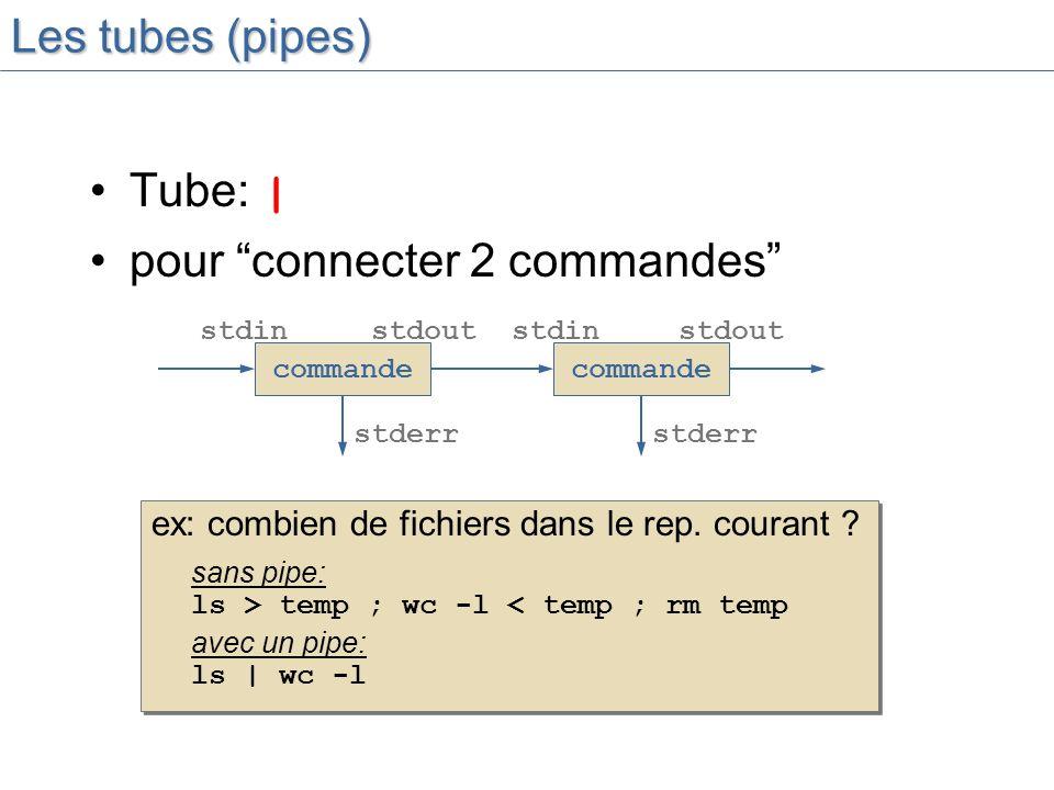 Les tubes (pipes) Tube: | pour connecter 2 commandes commande stdinstdout stderr commande stdinstdout stderr ex: combien de fichiers dans le rep.
