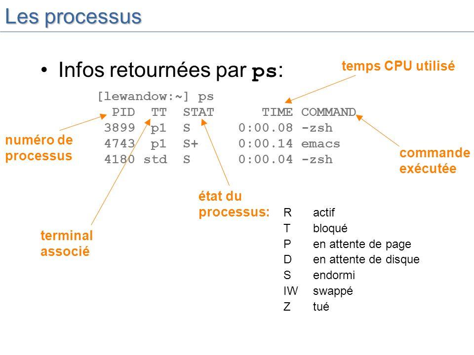 Les processus Infos retournées par ps : [lewandow:~] ps PID TT STAT TIME COMMAND 3899 p1 S 0:00.08 -zsh 4743 p1 S+ 0:00.14 emacs 4180 std S 0:00.04 -zsh Ractif Tbloqué Pen attente de page Den attente de disque Sendormi IWswappé Ztué numéro de processus temps CPU utilisé commande exécutée état du processus: terminal associé