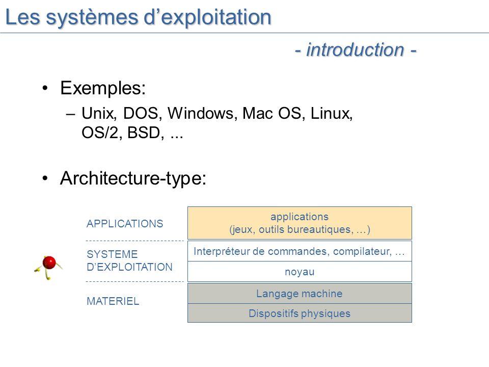 Les systèmes dexploitation Exemples: –Unix, DOS, Windows, Mac OS, Linux, OS/2, BSD,...