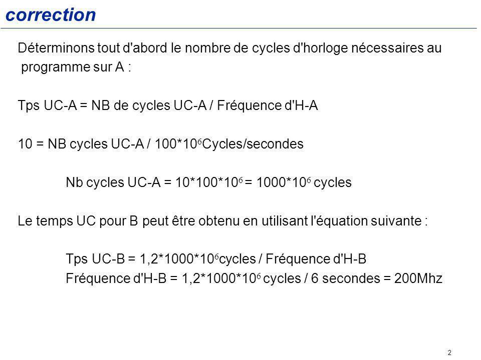 2 correction Déterminons tout d abord le nombre de cycles d horloge nécessaires au programme sur A : Tps UC-A = NB de cycles UC-A / Fréquence d H-A 10 = NB cycles UC-A / 100*10 6 Cycles/secondes Nb cycles UC-A = 10*100*10 6 = 1000*10 6 cycles Le temps UC pour B peut être obtenu en utilisant l équation suivante : Tps UC-B = 1,2*1000*10 6 cycles / Fréquence d H-B Fréquence d H-B = 1,2*1000*10 6 cycles / 6 secondes = 200Mhz