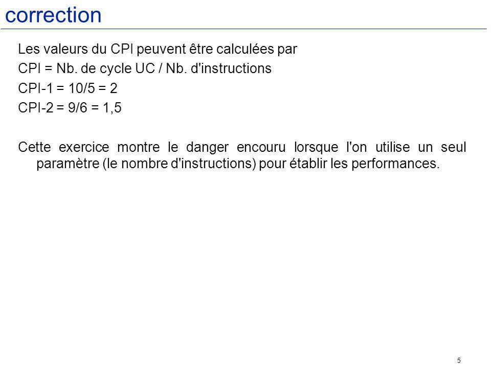 5 correction Les valeurs du CPI peuvent être calculées par CPI = Nb.