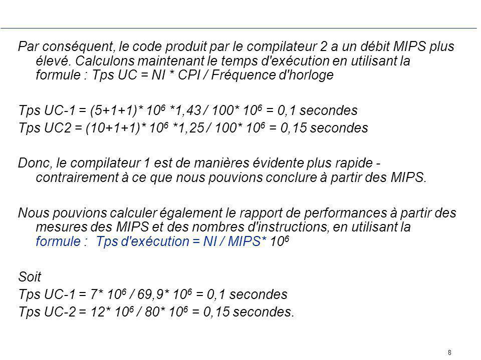 8 Par conséquent, le code produit par le compilateur 2 a un débit MIPS plus élevé.