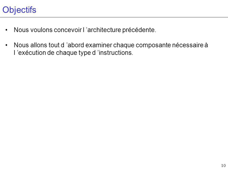 10 Objectifs Nous voulons concevoir l architecture précédente.