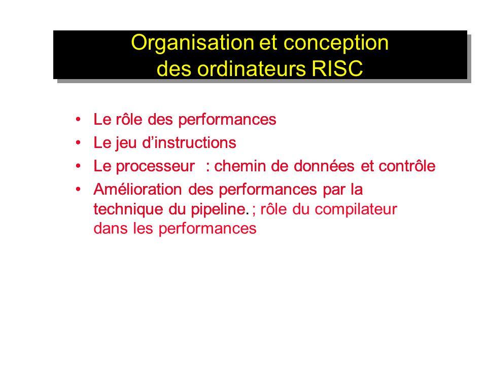 Le rôle des performances Le jeu dinstructions Le processeur : chemin de données et contrôle Amélioration des performances par la technique du pipeline.