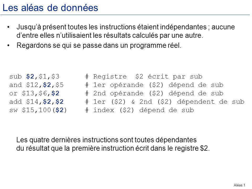Aléas 1 Les aléas de données Jusquà présent toutes les instructions étaient indépendantes ; aucune dentre elles nutilisaient les résultats calculés pa