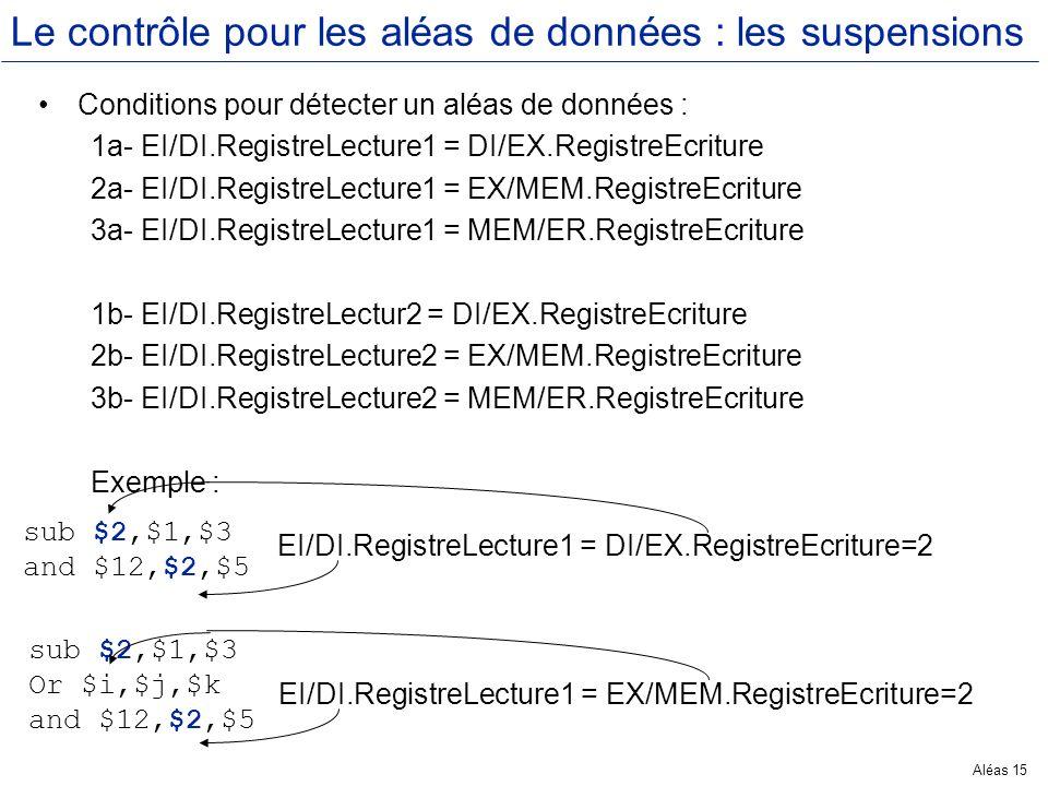 Aléas 15 Le contrôle pour les aléas de données : les suspensions Conditions pour détecter un aléas de données : 1a- EI/DI.RegistreLecture1 = DI/EX.Reg