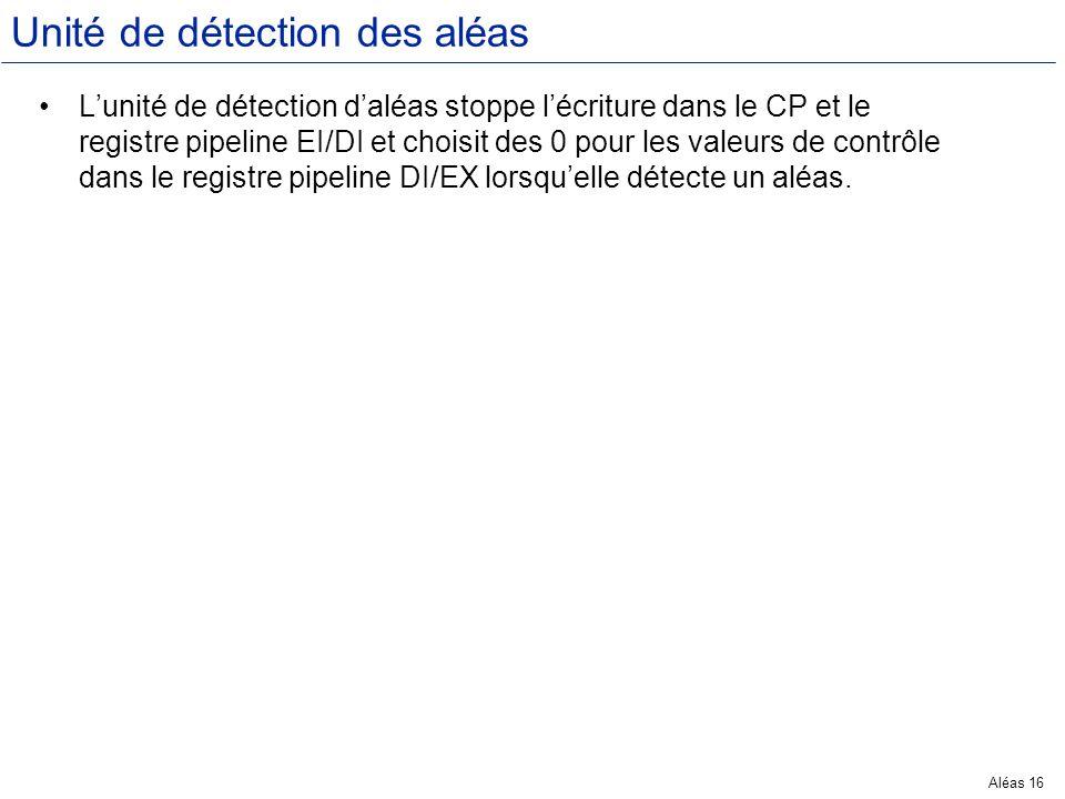 Aléas 16 Unité de détection des aléas Lunité de détection daléas stoppe lécriture dans le CP et le registre pipeline EI/DI et choisit des 0 pour les v