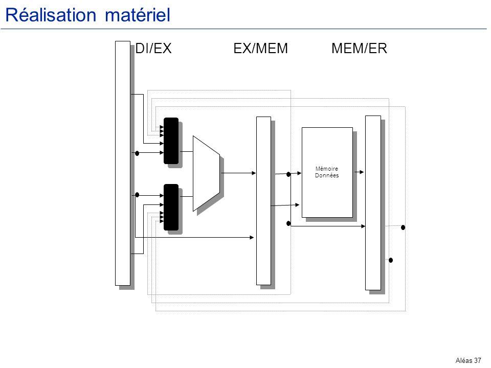 Aléas 37 Réalisation matériel Mémoire Données Mémoire Données M M M M DI/EXEX/MEMMEM/ER