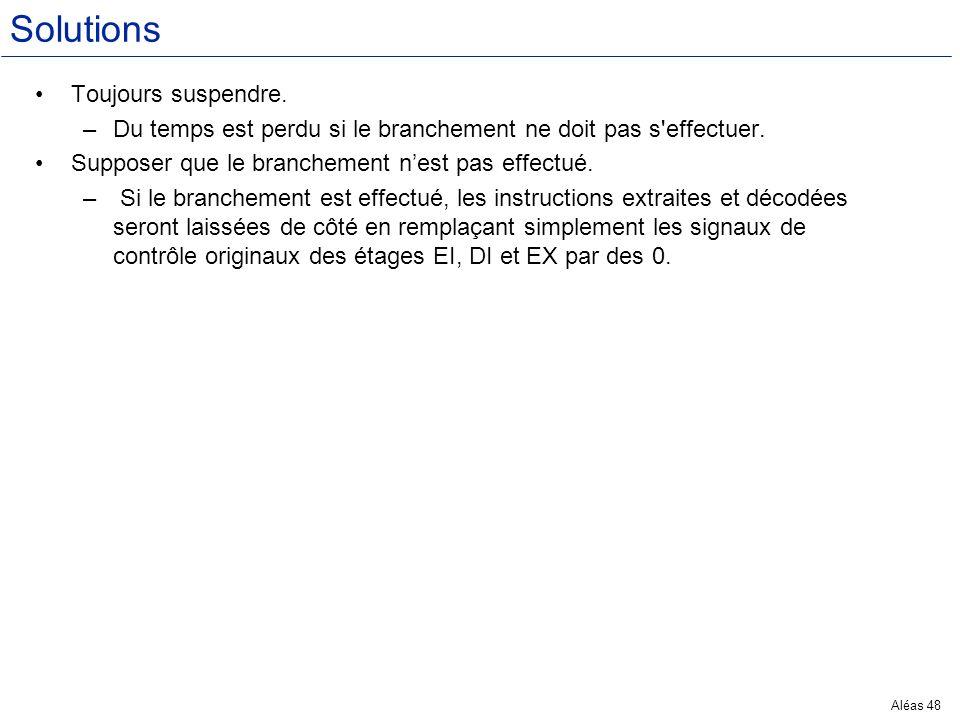 Aléas 48 Solutions Toujours suspendre. –Du temps est perdu si le branchement ne doit pas s'effectuer. Supposer que le branchement nest pas effectué. –