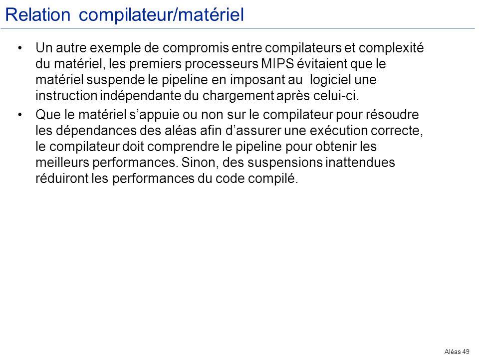Aléas 49 Relation compilateur/matériel Un autre exemple de compromis entre compilateurs et complexité du matériel, les premiers processeurs MIPS évita