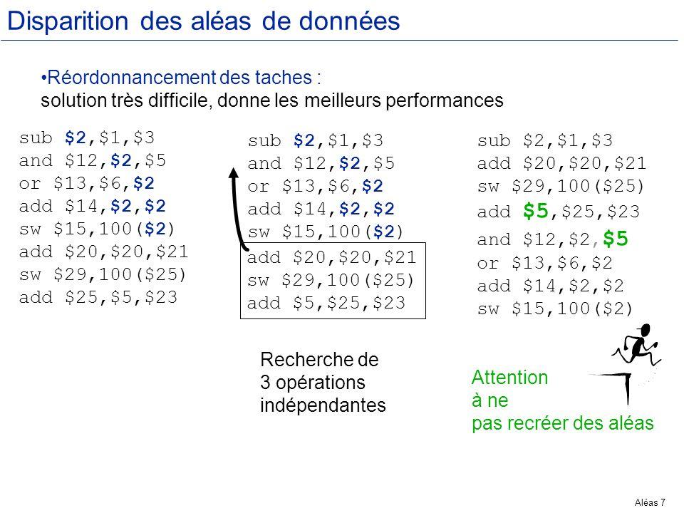Aléas 7 Disparition des aléas de données sub $2,$1,$3 and $12,$2,$5 or $13,$6,$2 add $14,$2,$2 sw $15,100($2) add $20,$20,$21 sw $29,100($25) add $25,