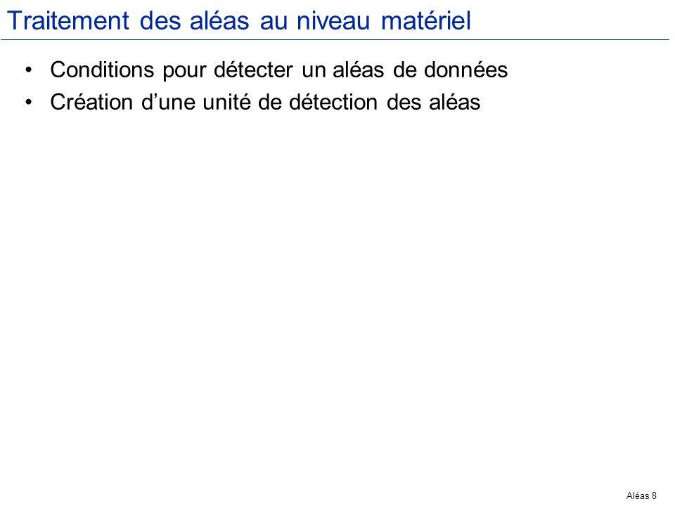Aléas 39 L envoi au niveau MEM/ER Mémoire Données Mémoire Données M M M M DI/EXEX/MEMMEM/ER
