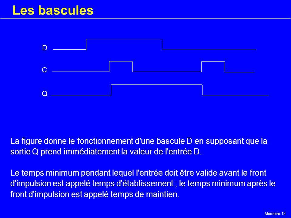 Mémoire 12 Les bascules D C Q La figure donne le fonctionnement d'une bascule D en supposant que la sortie Q prend immédiatement la valeur de l'entrée