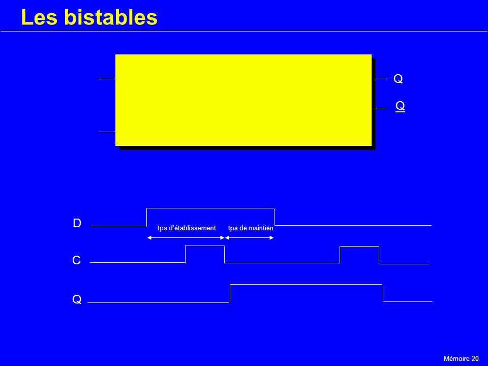 Mémoire 20 Les bistables D C Q Bascule D D C Q Bascule D Q Q D C Q tps d'établissementtps de maintien