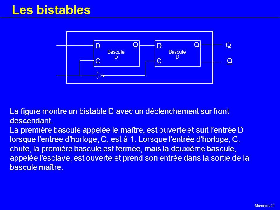 Mémoire 21 Les bistables D C Q Bascule D D C Q Bascule D Q Q La figure montre un bistable D avec un déclenchement sur front descendant. La première ba