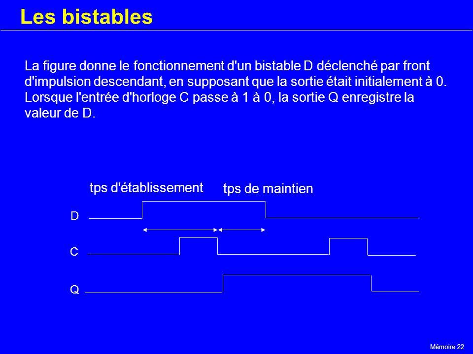Mémoire 22 Les bistables D C Q tps d'établissement tps de maintien La figure donne le fonctionnement d'un bistable D déclenché par front d'impulsion d