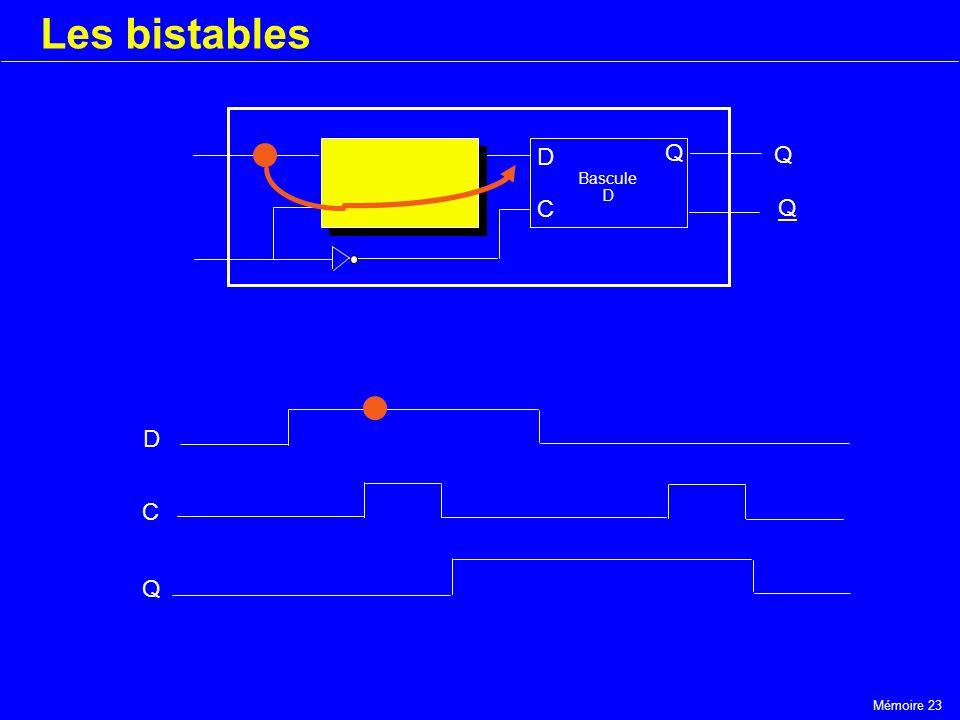 Mémoire 23 Les bistables Q Q D C Q D C Q Bascule D