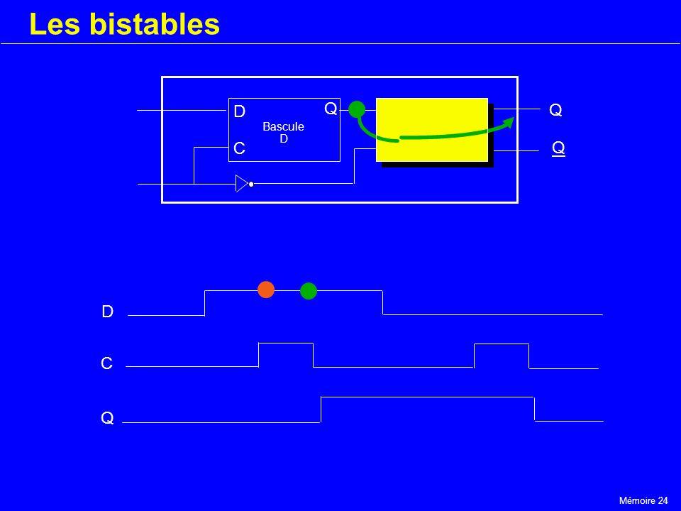 Mémoire 24 Les bistables Q Q D C Q D C Q Bascule D