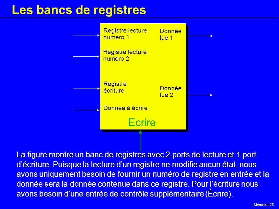 Mémoire 26 Les bancs de registres Registre lecture numéro 1 Registre lecture numéro 2 Registre écriture Donnée à écrire Ecrire Donnée lue 1 Donnée lue
