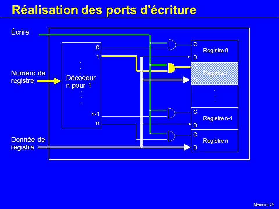 Mémoire 29 Réalisation des ports d'écriture Registre 0 C D Registre 1 C D Registre n-1 C D Registre n C D...... 0 1 Décodeur n pour 1 n-1 n...........